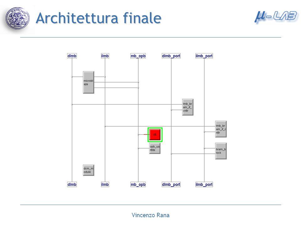 Vincenzo Rana Architettura finale