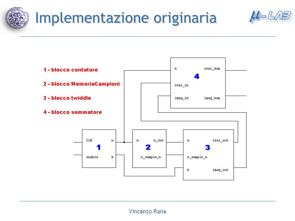 Vincenzo Rana Implementazione originaria