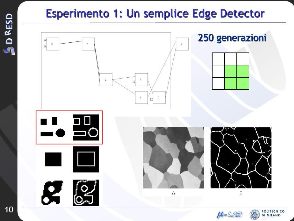 10 Esperimento 1: Un semplice Edge Detector 250 generazioni