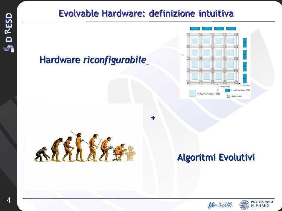 4 Evolvable Hardware: definizione intuitiva Hardware riconfigurabile Algoritmi Evolutivi +