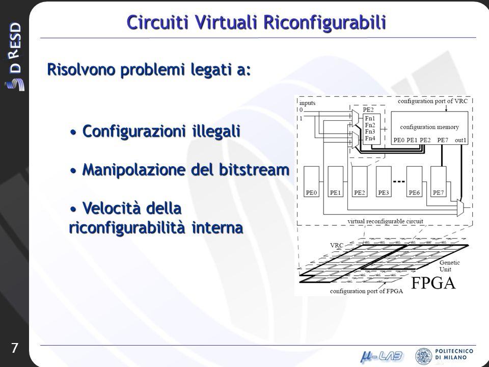 7 Circuiti Virtuali Riconfigurabili Risolvono problemi legati a: Risolvono problemi legati a: Configurazioni illegali Configurazioni illegali Manipolazione del bitstream Manipolazione del bitstream Velocità della riconfigurabilità interna Velocità della riconfigurabilità interna