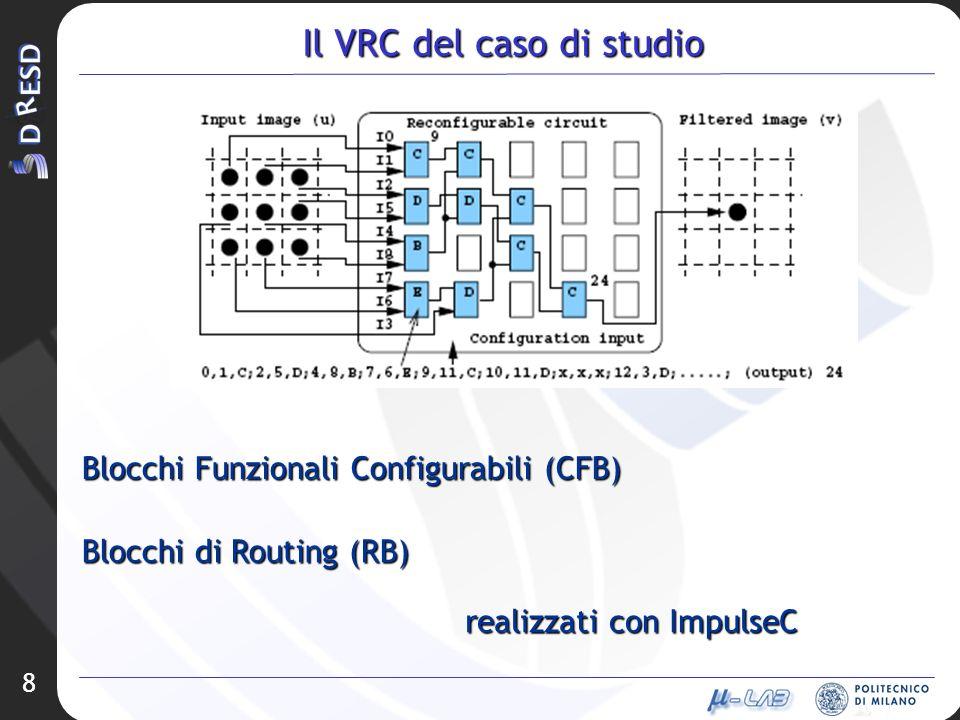 8 Il VRC del caso di studio Blocchi Funzionali Configurabili (CFB) Blocchi di Routing (RB) realizzati con ImpulseC