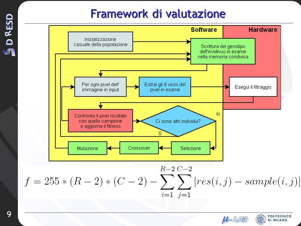 9 Framework di valutazione