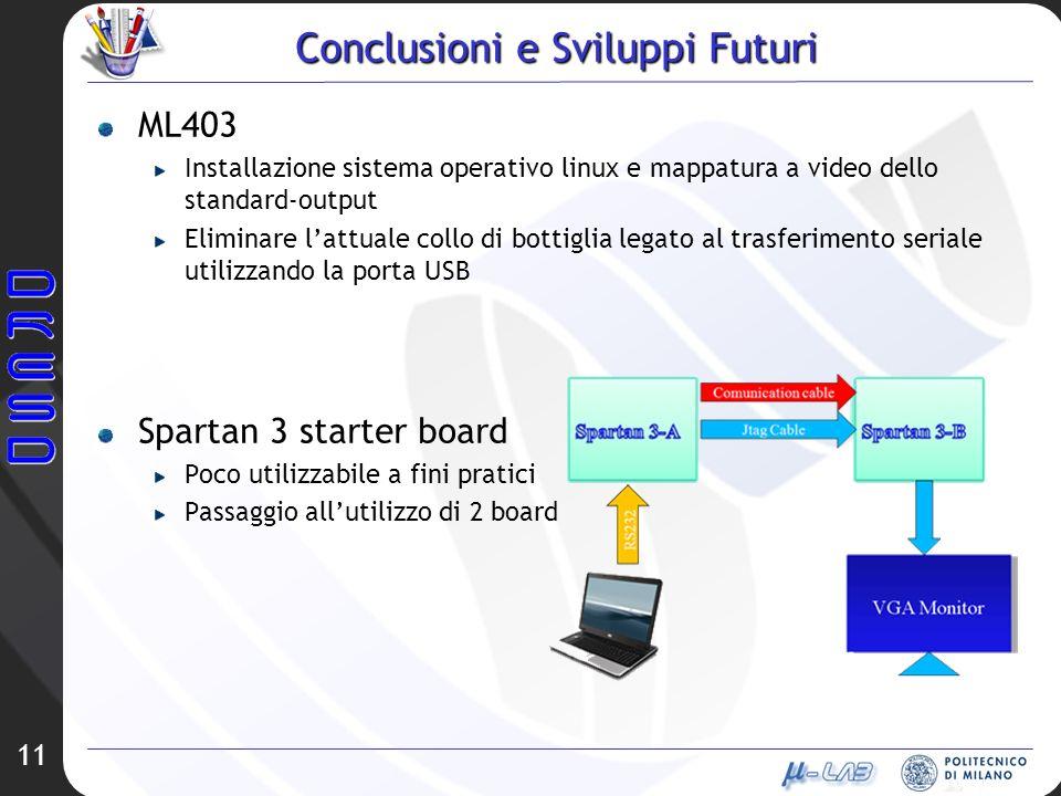 11 Conclusioni e Sviluppi Futuri ML403 Installazione sistema operativo linux e mappatura a video dello standard-output Eliminare lattuale collo di bot