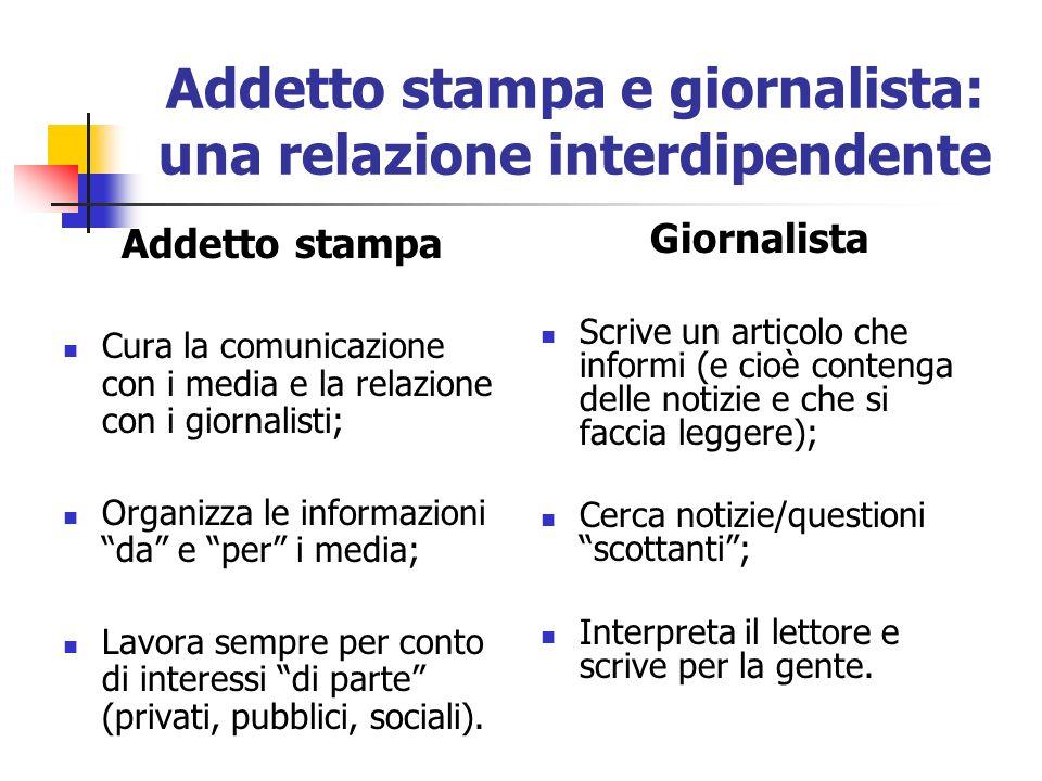 Addetto stampa e giornalista: una relazione interdipendente Addetto stampa Cura la comunicazione con i media e la relazione con i giornalisti; Organizza le informazioni da e per i media; Lavora sempre per conto di interessi di parte (privati, pubblici, sociali).