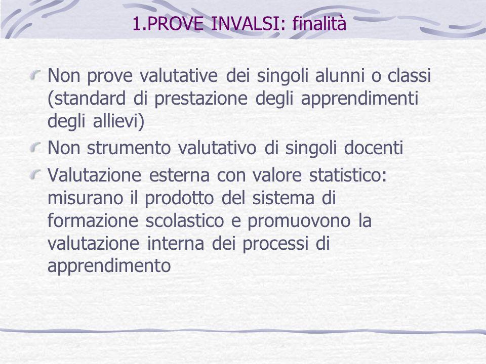 1.PROVE INVALSI: finalità Non prove valutative dei singoli alunni o classi (standard di prestazione degli apprendimenti degli allievi) Non strumento v
