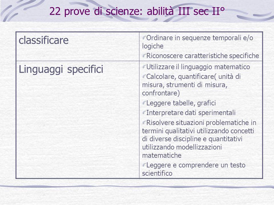 22 prove di scienze: abilità III sec II° classificare Ordinare in sequenze temporali e/o logiche Riconoscere caratteristiche specifiche Linguaggi spec