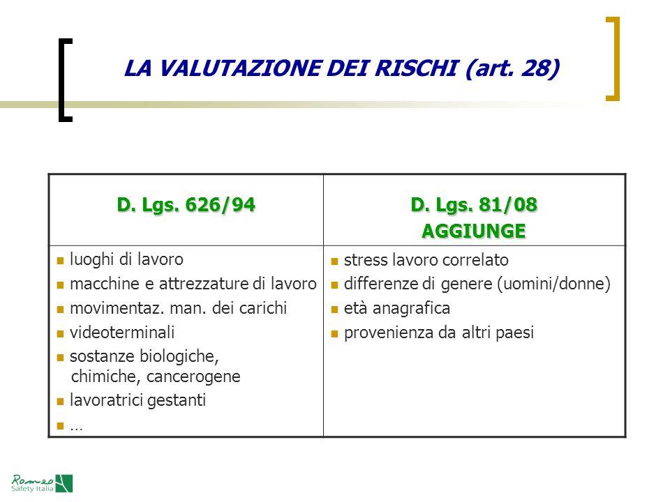 LA VALUTAZIONE DEI RISCHI (art. 28) D. Lgs. 626/94 D. Lgs. 81/08 AGGIUNGE luoghi di lavoro macchine e attrezzature di lavoro movimentaz. man. dei cari