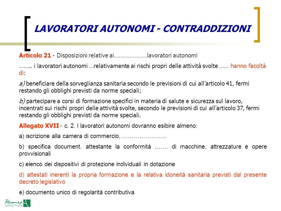 LAVORATORI AUTONOMI - CONTRADDIZIONI Articolo 21 Articolo 21 - Disposizioni relative ai…………………lavoratori autonomi …….. i lavoratori autonomi …relativa