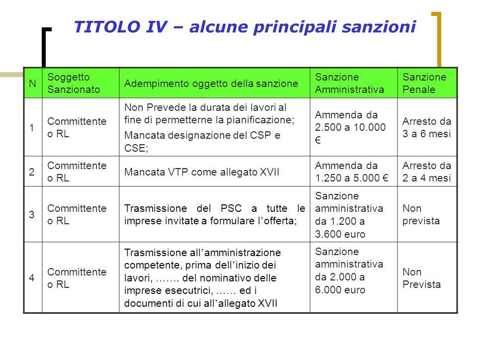 TITOLO IV – alcune principali sanzioni N Soggetto Sanzionato Adempimento oggetto della sanzione Sanzione Amministrativa Sanzione Penale 1 Committente