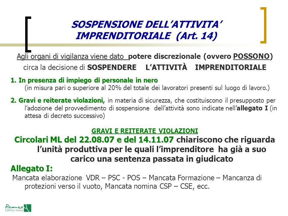 Agli organi di vigilanza viene dato Agli organi di vigilanza viene dato potere discrezionale (ovvero POSSONO) SOSPENDERELATTIVITÀ IMPRENDITORIALE circ