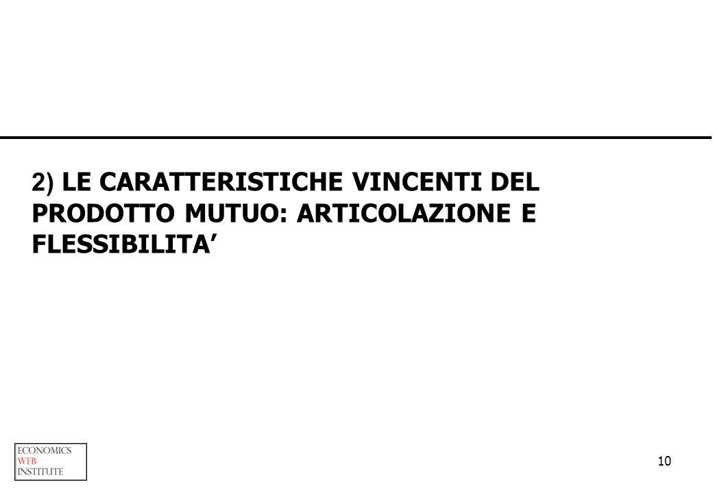 10 2) LE CARATTERISTICHE VINCENTI DEL PRODOTTO MUTUO: ARTICOLAZIONE E FLESSIBILITA