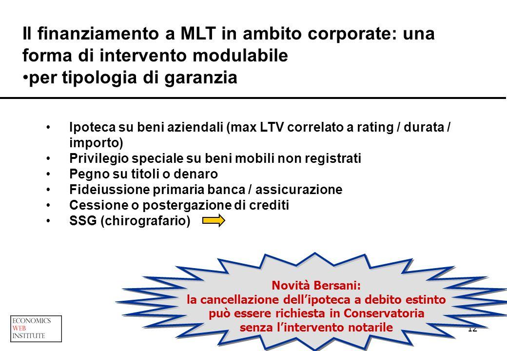 12 Il finanziamento a MLT in ambito corporate: una forma di intervento modulabile per tipologia di garanzia Ipoteca su beni aziendali (max LTV correla