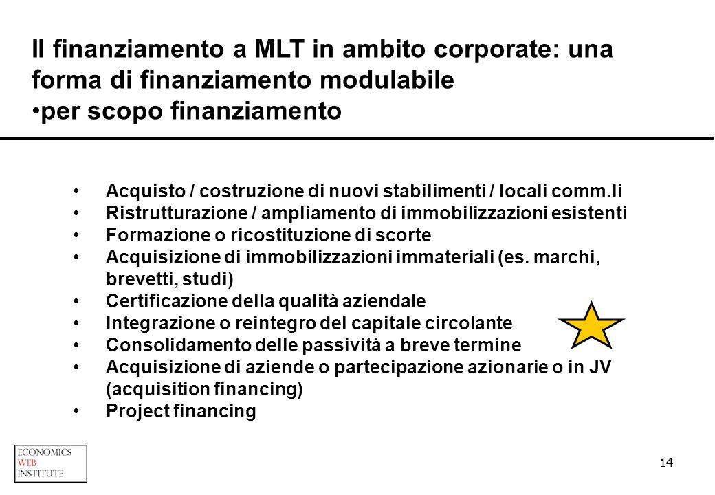 14 Il finanziamento a MLT in ambito corporate: una forma di finanziamento modulabile per scopo finanziamento Acquisto / costruzione di nuovi stabilime
