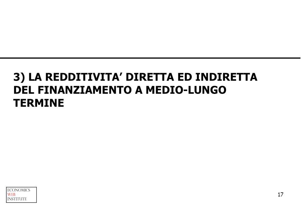 17 3) LA REDDITIVITA DIRETTA ED INDIRETTA DEL FINANZIAMENTO A MEDIO-LUNGO TERMINE