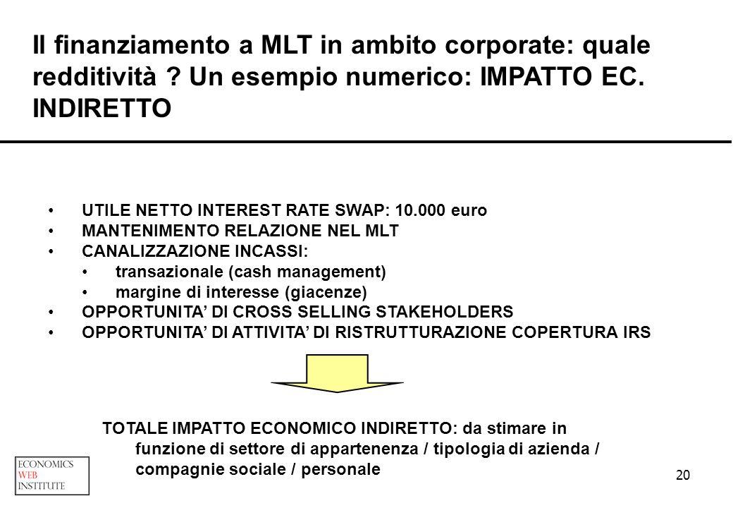 20 UTILE NETTO INTEREST RATE SWAP: 10.000 euro MANTENIMENTO RELAZIONE NEL MLT CANALIZZAZIONE INCASSI: transazionale (cash management) margine di inter