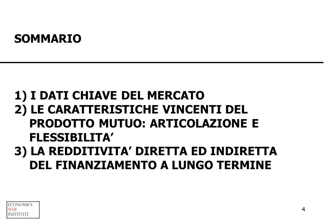 4 SOMMARIO 1) I DATI CHIAVE DEL MERCATO 2) LE CARATTERISTICHE VINCENTI DEL PRODOTTO MUTUO: ARTICOLAZIONE E FLESSIBILITA 3) LA REDDITIVITA DIRETTA ED I