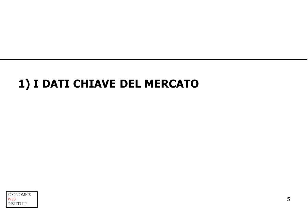 5 1) I DATI CHIAVE DEL MERCATO