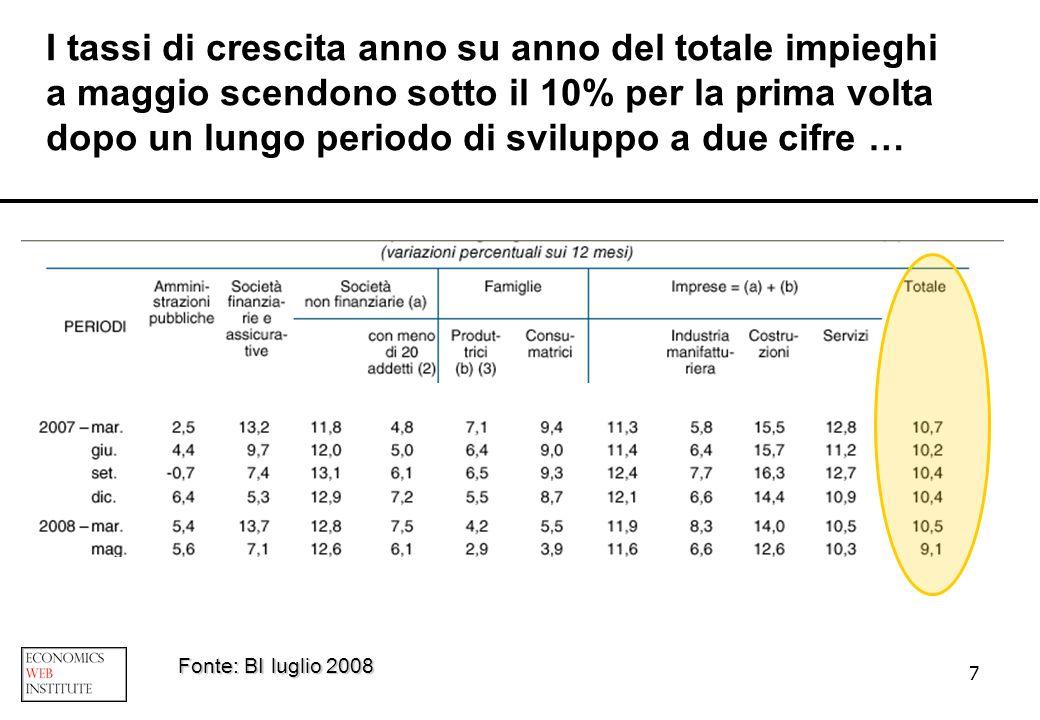 8 … ma con una significativa differenza tra famiglie consumatrici e imprese Fonte: BI luglio 2008