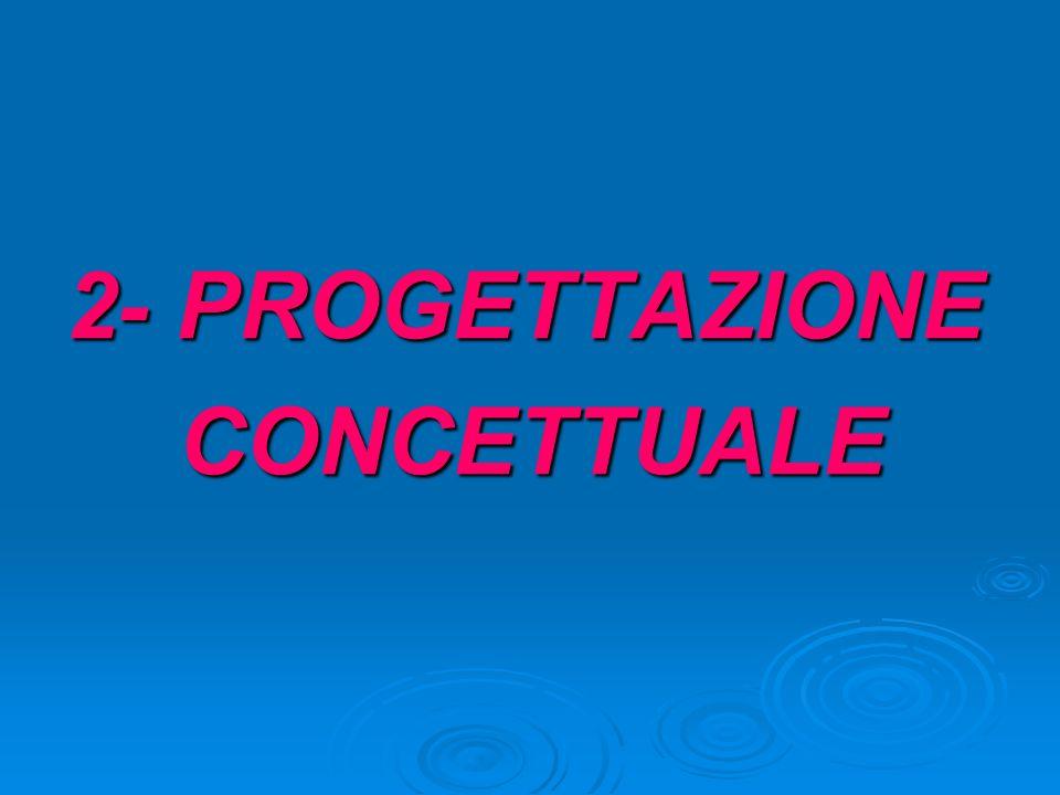 2- PROGETTAZIONE CONCETTUALE