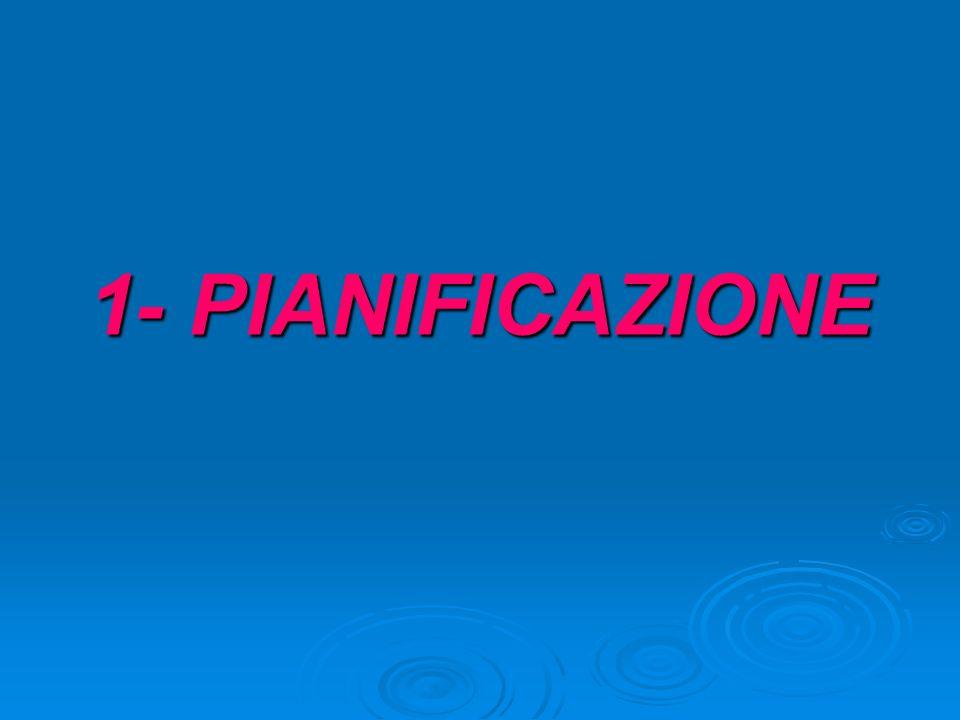 1- PIANIFICAZIONE