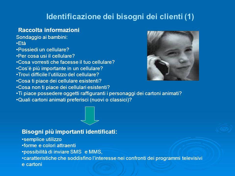 Identificazione dei bisogni dei clienti (1) Sondaggio ai bambini: Età Possiedi un cellulare? Per cosa usi il cellulare? Cosa vorresti che facesse il t