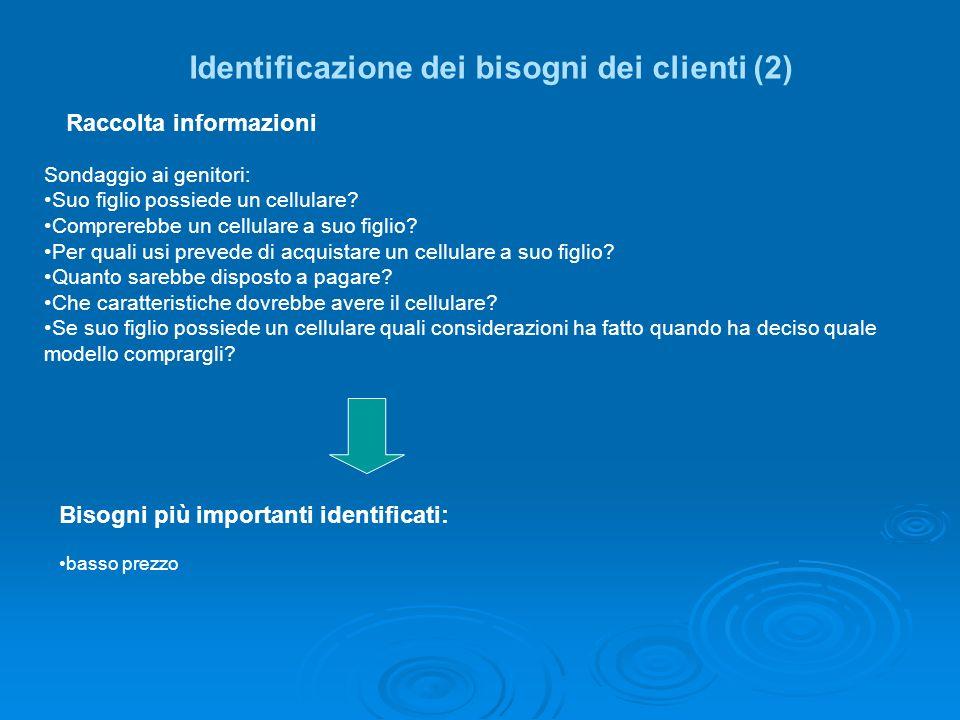 Identificazione dei bisogni dei clienti (2) Raccolta informazioni Bisogni più importanti identificati: basso prezzo Sondaggio ai genitori: Suo figlio