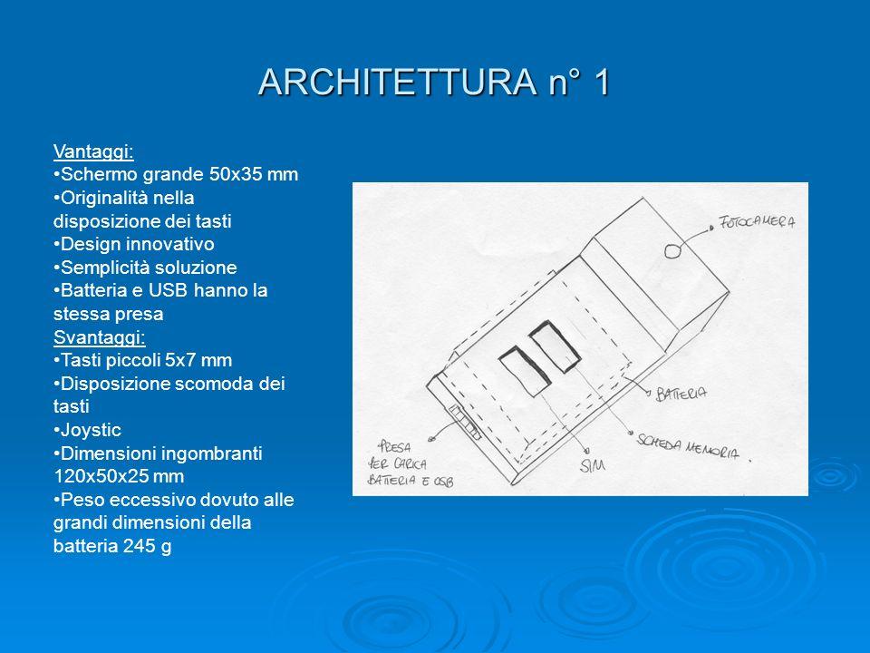 ARCHITETTURA n° 1 Vantaggi: Schermo grande 50x35 mm Originalità nella disposizione dei tasti Design innovativo Semplicità soluzione Batteria e USB han