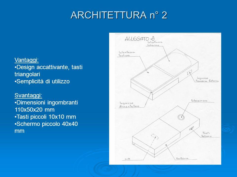 ARCHITETTURA n° 2 Vantaggi: Design accattivante, tasti triangolari Semplicità di utilizzo Svantaggi: Dimensioni ingombranti 110x50x20 mm Tasti piccoli
