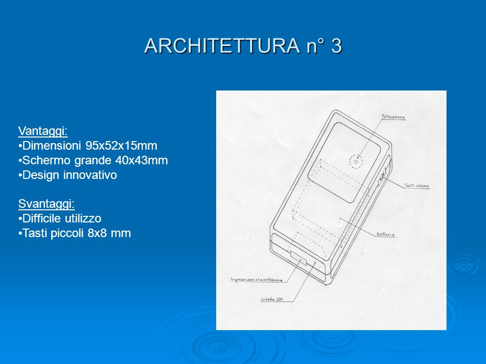 ARCHITETTURA n° 3 Vantaggi: Dimensioni 95x52x15mm Schermo grande 40x43mm Design innovativo Svantaggi: Difficile utilizzo Tasti piccoli 8x8 mm