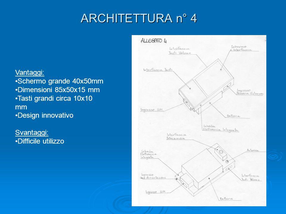 ARCHITETTURA n° 4 Vantaggi: Schermo grande 40x50mm Dimensioni 85x50x15 mm Tasti grandi circa 10x10 mm Design innovativo Svantaggi: Difficile utilizzo
