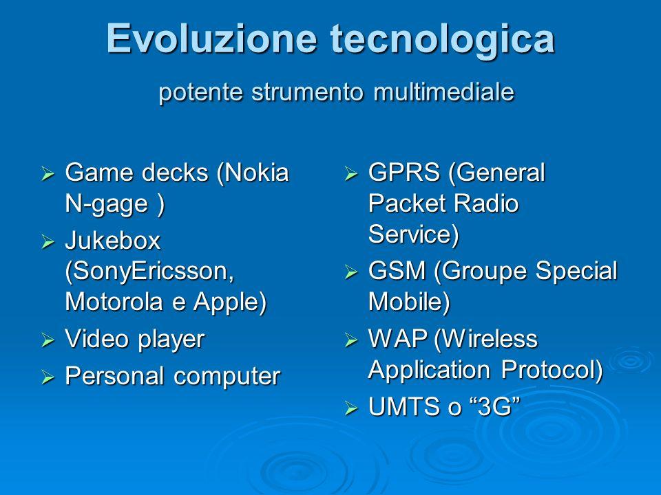 Evoluzione tecnologica potente strumento multimediale Game decks (Nokia N-gage ) Game decks (Nokia N-gage ) Jukebox (SonyEricsson, Motorola e Apple) J