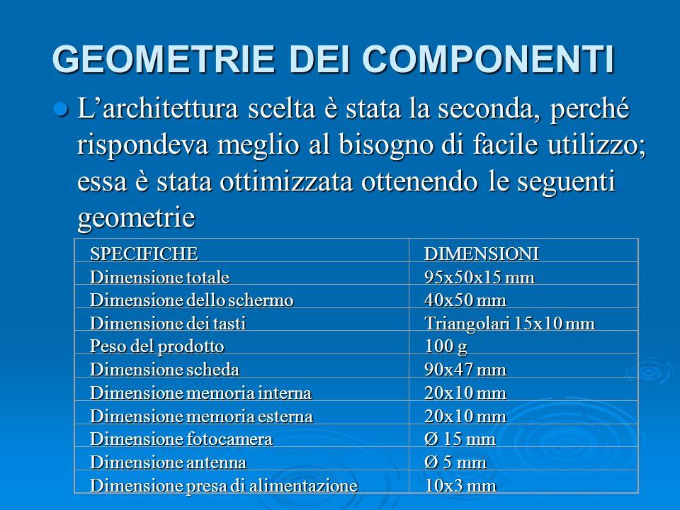 SPECIFICHEDIMENSIONI Dimensione totale 95x50x15 mm Dimensione dello schermo 40x50 mm Dimensione dei tasti Triangolari 15x10 mm Peso del prodotto 100 g