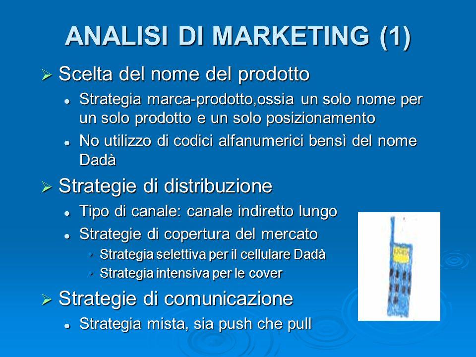 ANALISI DI MARKETING (1) Scelta del nome del prodotto Scelta del nome del prodotto Strategia marca-prodotto,ossia un solo nome per un solo prodotto e