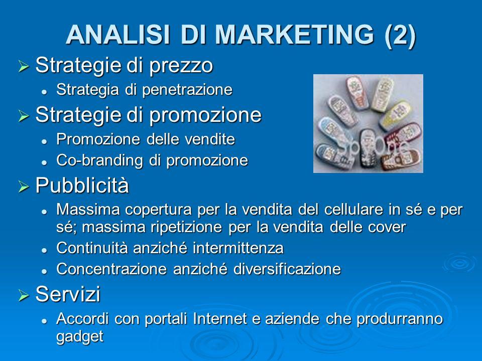 ANALISI DI MARKETING (2) Strategie di prezzo Strategie di prezzo Strategia di penetrazione Strategia di penetrazione Strategie di promozione Strategie