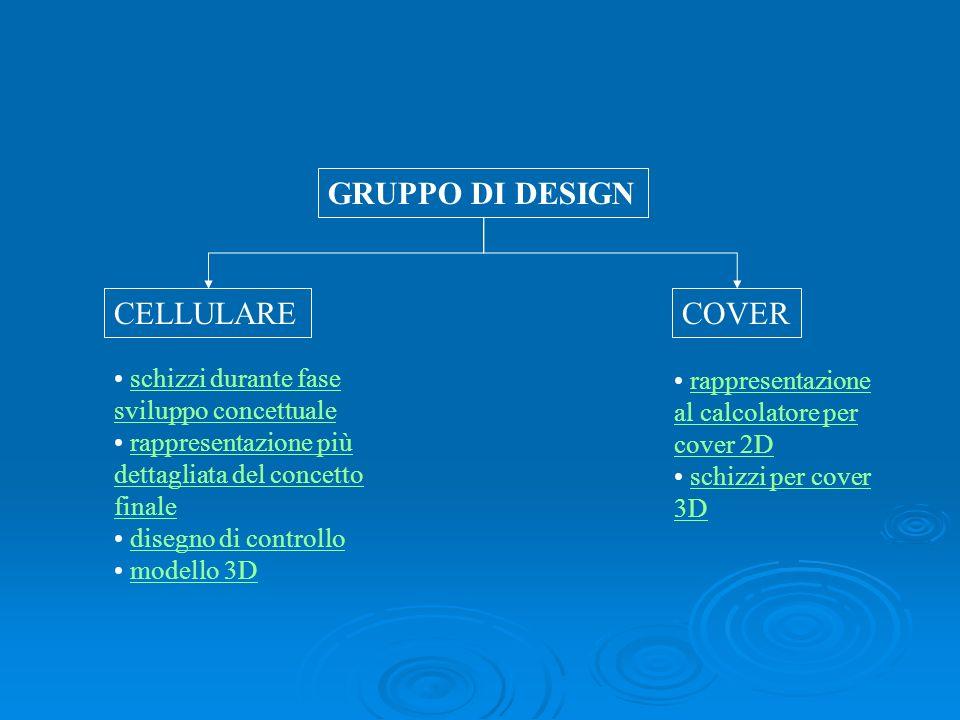 GRUPPO DI DESIGN CELLULARECOVER schizzi durante fase sviluppo concettualeschizzi durante fase sviluppo concettuale rappresentazione più dettagliata de