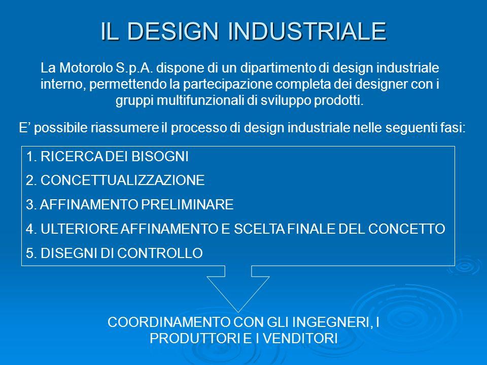 IL DESIGN INDUSTRIALE La Motorolo S.p.A. dispone di un dipartimento di design industriale interno, permettendo la partecipazione completa dei designer