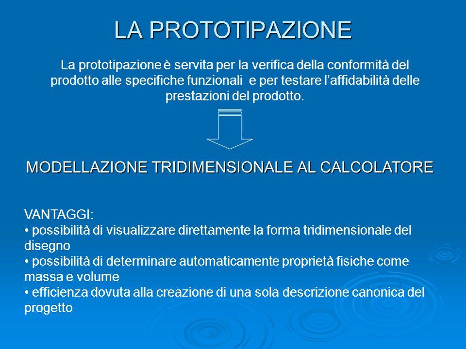 LA PROTOTIPAZIONE La prototipazione è servita per la verifica della conformità del prodotto alle specifiche funzionali e per testare laffidabilità del