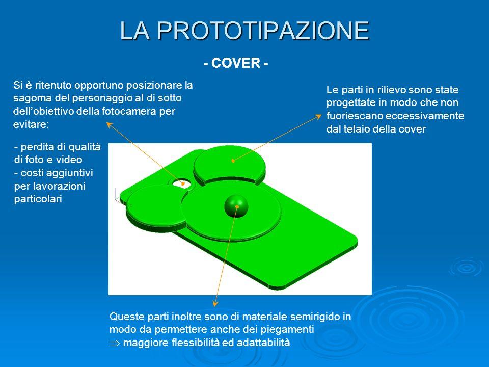 LA PROTOTIPAZIONE - COVER - Le parti in rilievo sono state progettate in modo che non fuoriescano eccessivamente dal telaio della cover Queste parti i