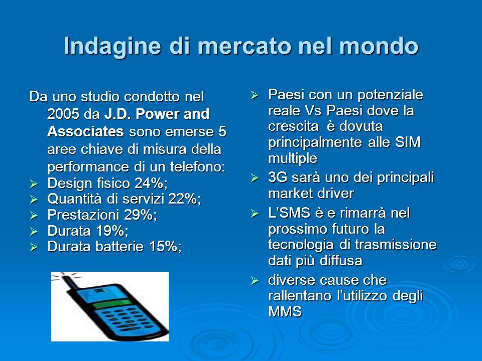 Descrizione del prodotto: telefono cellulare per bambini con funzioni GPRS e WAP e provvisto di fotocamera con cover intercambiabili.