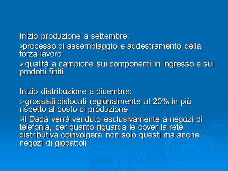 Inizio produzione a settembre: processo di assemblaggio e addestramento della forza lavoro processo di assemblaggio e addestramento della forza lavoro