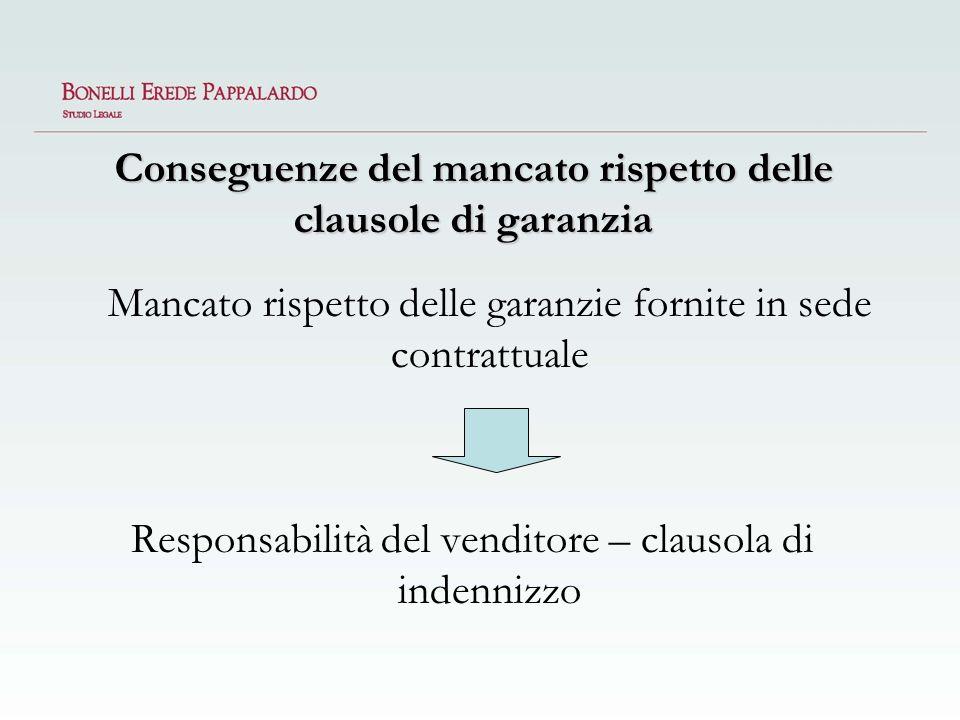 Conseguenze del mancato rispetto delle clausole di garanzia Mancato rispetto delle garanzie fornite in sede contrattuale Responsabilità del venditore