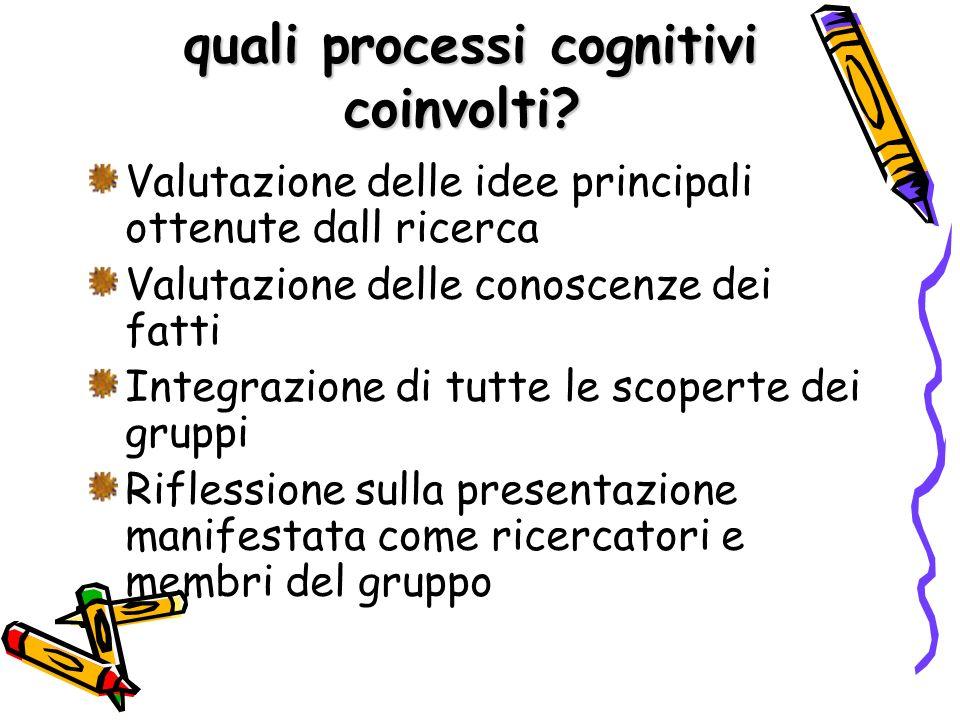 quali processi cognitivi coinvolti.