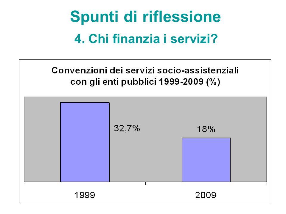 Spunti di riflessione 4. Chi finanzia i servizi?