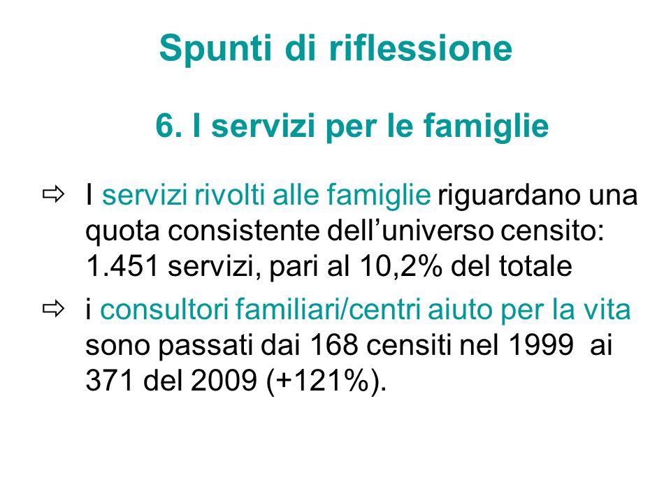 Spunti di riflessione 6. I servizi per le famiglie I servizi rivolti alle famiglie riguardano una quota consistente delluniverso censito: 1.451 serviz