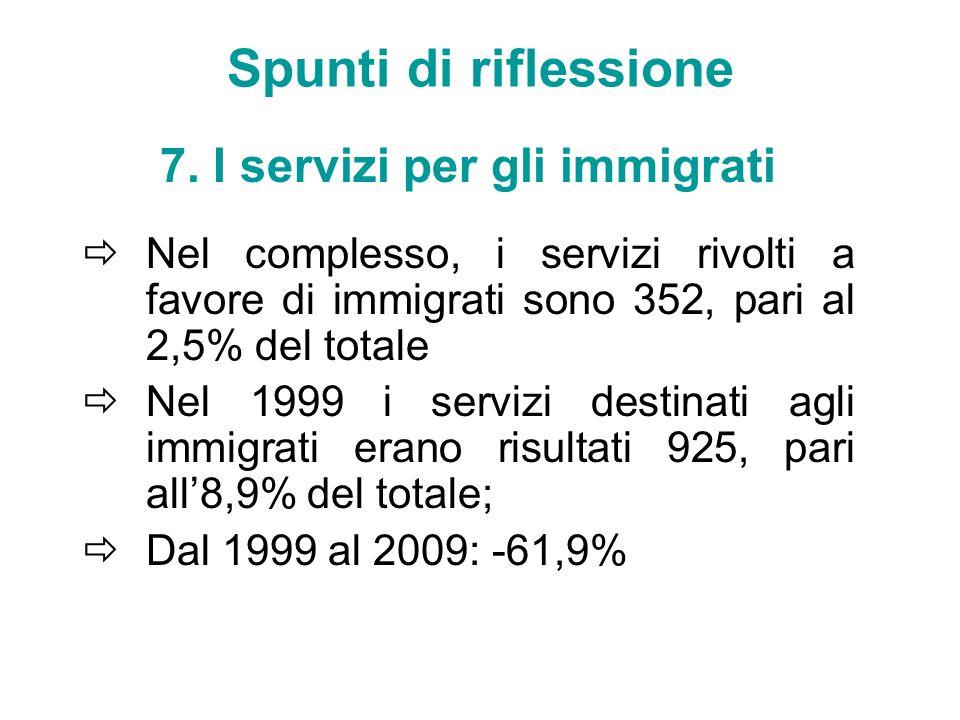 Spunti di riflessione 7. I servizi per gli immigrati Nel complesso, i servizi rivolti a favore di immigrati sono 352, pari al 2,5% del totale Nel 1999
