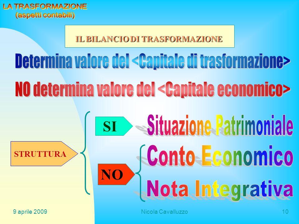 9 aprile 2009Nicola Cavalluzzo10 STRUTTURA SI NO IL BILANCIO DI TRASFORMAZIONE