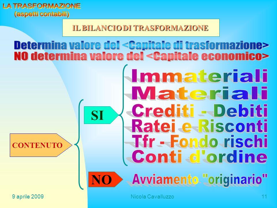9 aprile 2009Nicola Cavalluzzo11 CONTENUTO SI NO IL BILANCIO DI TRASFORMAZIONE