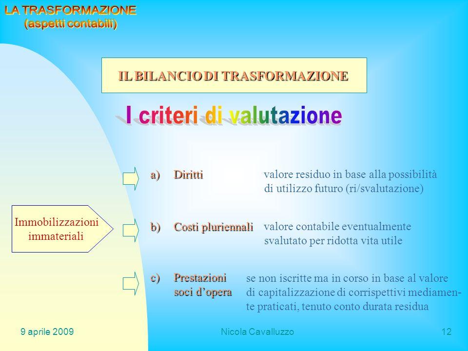 9 aprile 2009Nicola Cavalluzzo12 Immobilizzazioni immateriali a)Diritti a)Diritti valore residuo in base alla possibilità di utilizzo futuro (ri/svalu
