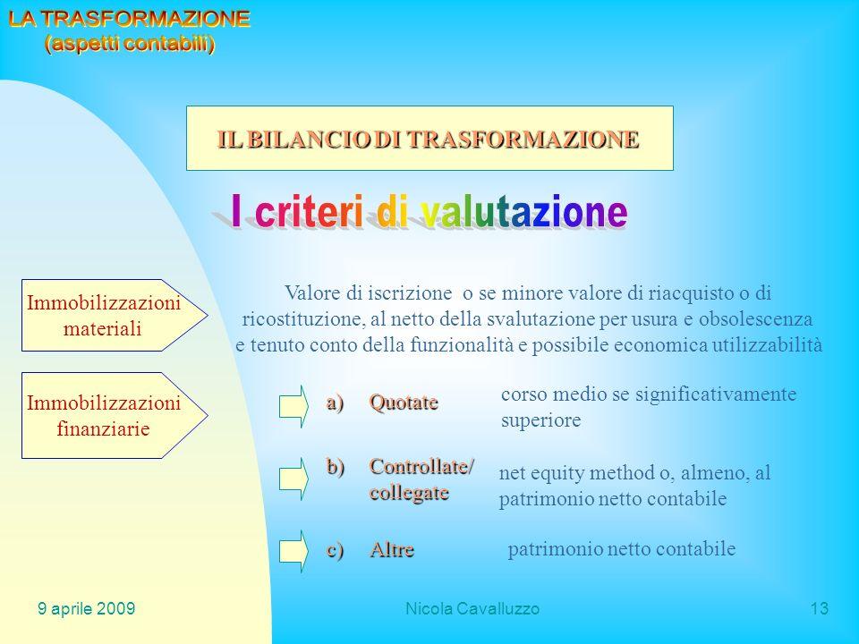 9 aprile 2009Nicola Cavalluzzo13 Immobilizzazioni materiali Valore di iscrizione o se minore valore di riacquisto o di ricostituzione, al netto della
